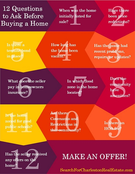 questions I should ask before buying a home